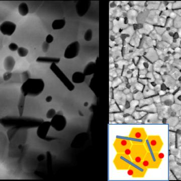 Produzione di compositi ceramici a base di zirconia