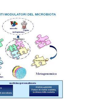 Metodo per diagnosi di disbiosi intestinale