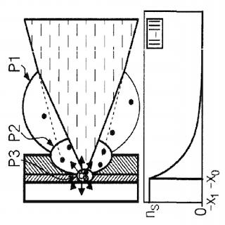 Sistema e metodo di fusione laser