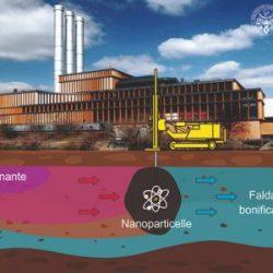 PoC PoliTo: AquiRem, nanoremediation 4.0 per la bonifica di falde idriche contaminate